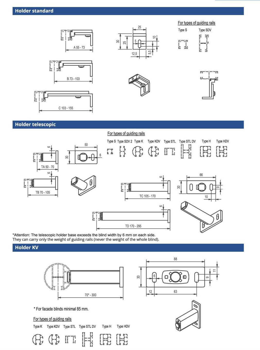 Types of guiding rail holders